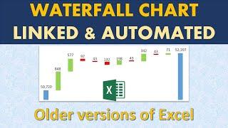 إنشاء شلال البياني التحديث التلقائي شريط اللون و تسميات البيانات المتقدمة التعليمي