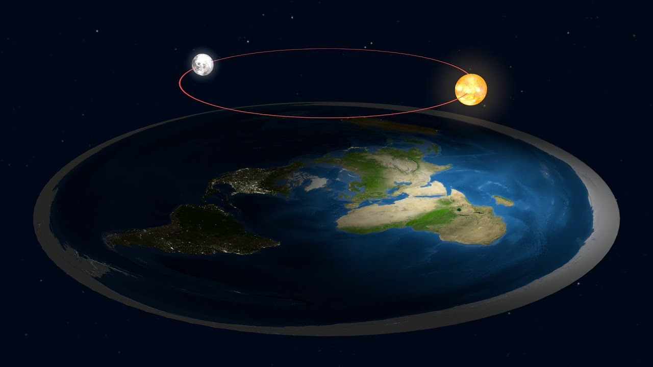 The History Of The Flat Earth Society