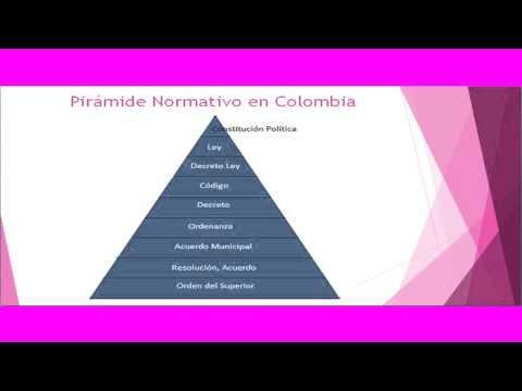 Jerarquía De Las Normas En Colombia Youtube