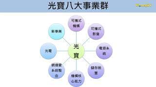 【MoneyDJ財經新聞】光寶科透過集團整併 擴大業務規模