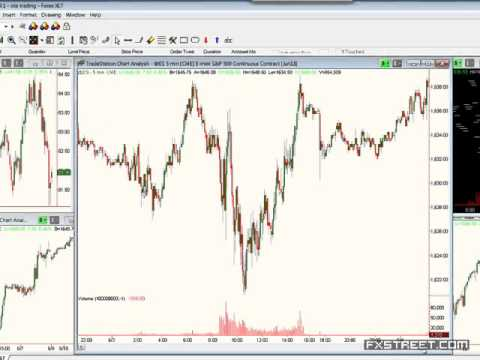 Sam Seiden: Proper Entry and Stop Placement in Short Term Forex Trading