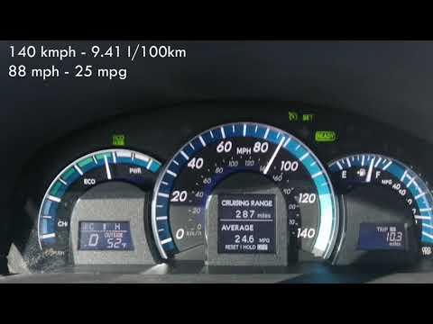Camry V50 Hybrid расход топлива (80 - 160 кмч)   Camry Average Fuel Consumption  (50 - 100 Mph)