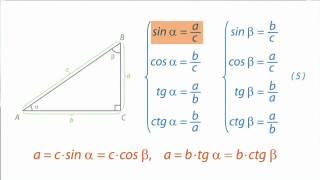 08 Тригонометрические функции углового аргумента