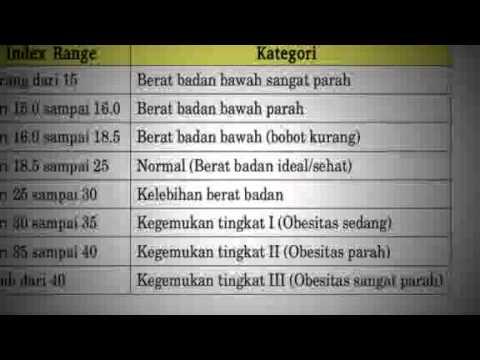 2 Cara Menghitung Berat Badan Ideal Pria