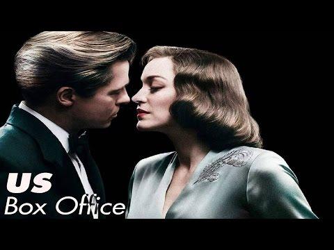 Top Box Office (US) Weekend of November 25 - 27, 2016