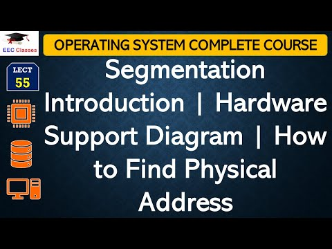 Segmentation, H/W Support Diagram and Solved Numerical Example