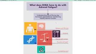 How to measure and supplement DHEA to treat adrenal fatigue