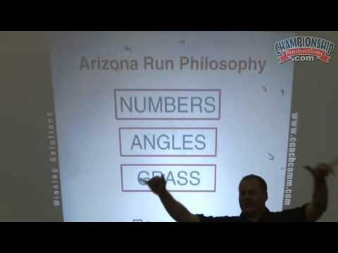 Rich Rodriguez: Fast Tempo No Huddle Offense