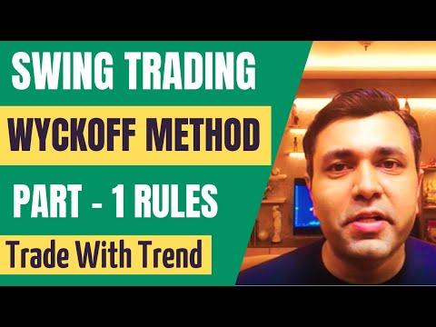 Swing Trading For Beginners - Wyckoff Trading Method & Swing Trading Strategies 🔥🔥