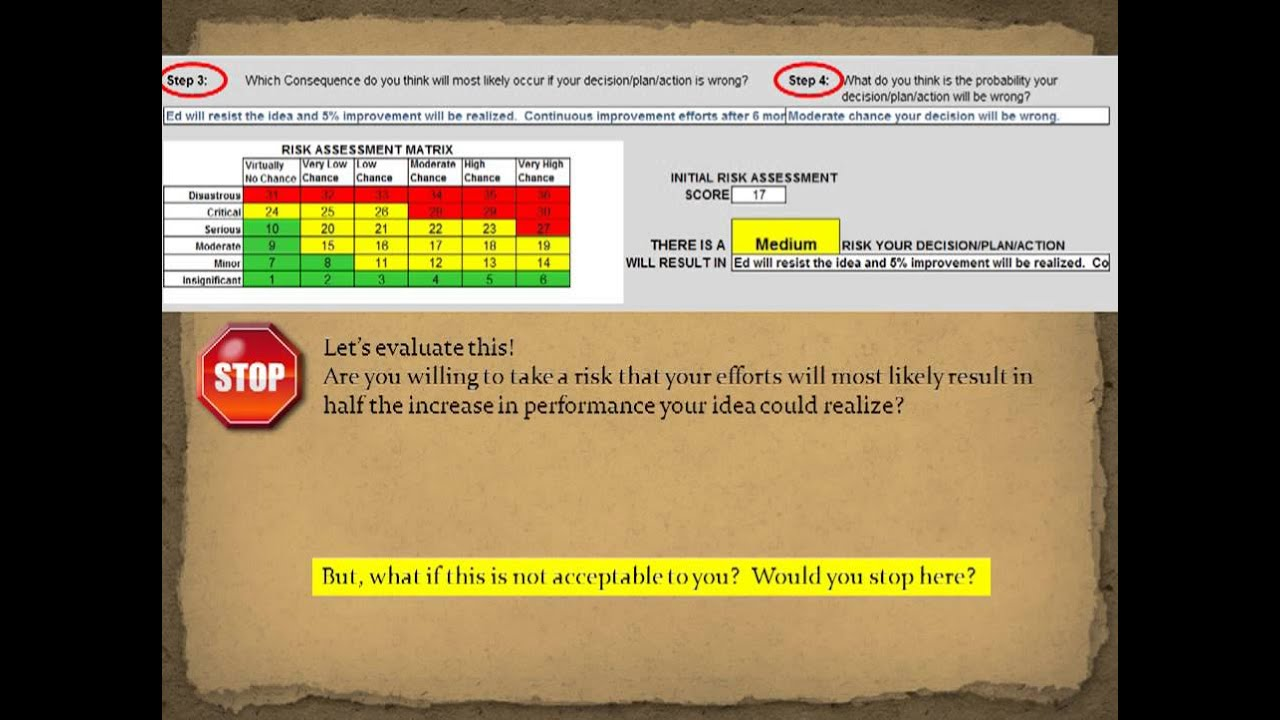 Risk Assessment Tools in Decision Making