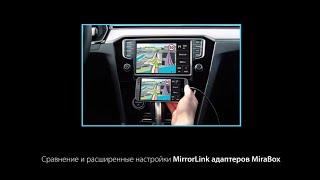 Автомобильные Wi-Fi адаптеры для Smartphone/iPhone Mirabox Обзор