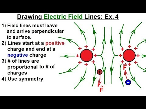 Physics - E&M: Ch 36.1 The Electric Field Understood (7 of 17) Drawing Electric Field Lines Ex. 7