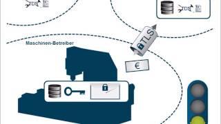 Planspiel: IT-Sicherheit für den Technologiedatenmarktplatz