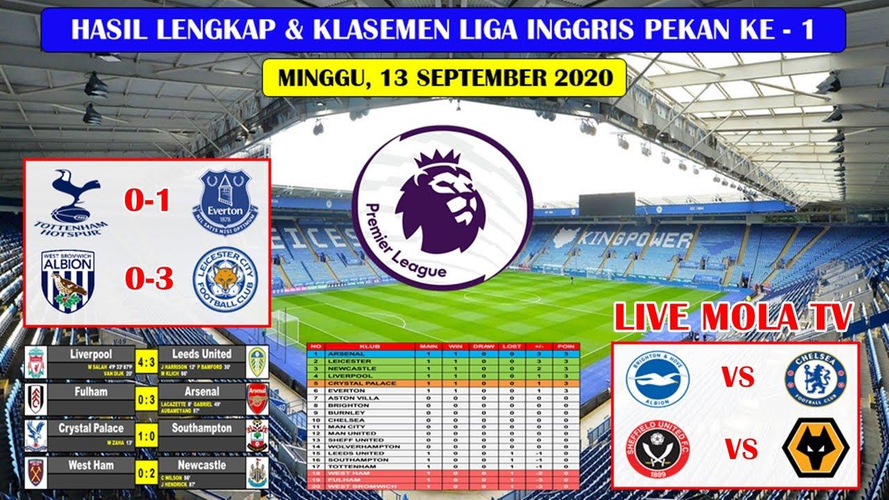 Hasil Lengkap Liga Inggris Tadi Malam Tottenham Vs Everton English Premier League 2020 2021 Youtube