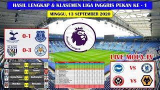 Hasil Lengkap Liga Inggris Tadi Malam ~ Tottenham VS Everton English Premier League 2020/2021