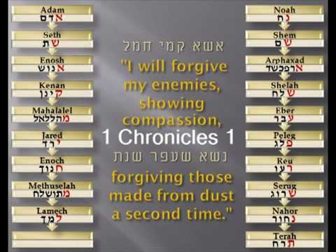 1 Chronicles 1 (with text - press on more info. of video on the side)