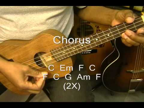 How To Play SOMEWHERE OVER THE RAINBOW IZ Israel Kamakawiwo 'ole Ukulele  Lesson YouTube