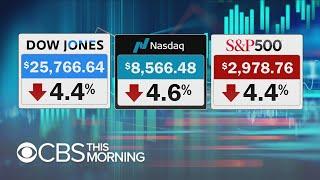 Finance expert explains markets' coronavirus dip