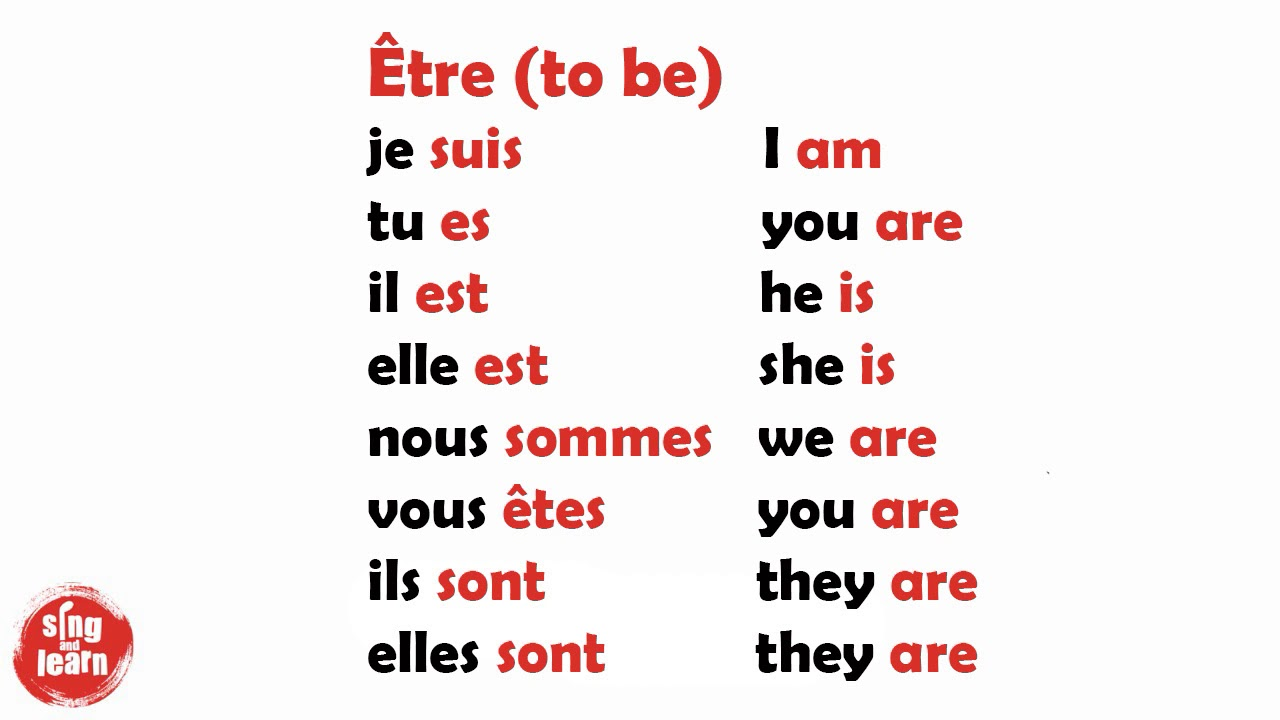 Conjugaison Du Verbe Etre Chanson Conjugation Of The Verb To Be In French Song Youtube