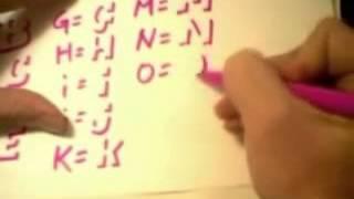 como hacer Letras en 3d en pocos minutos