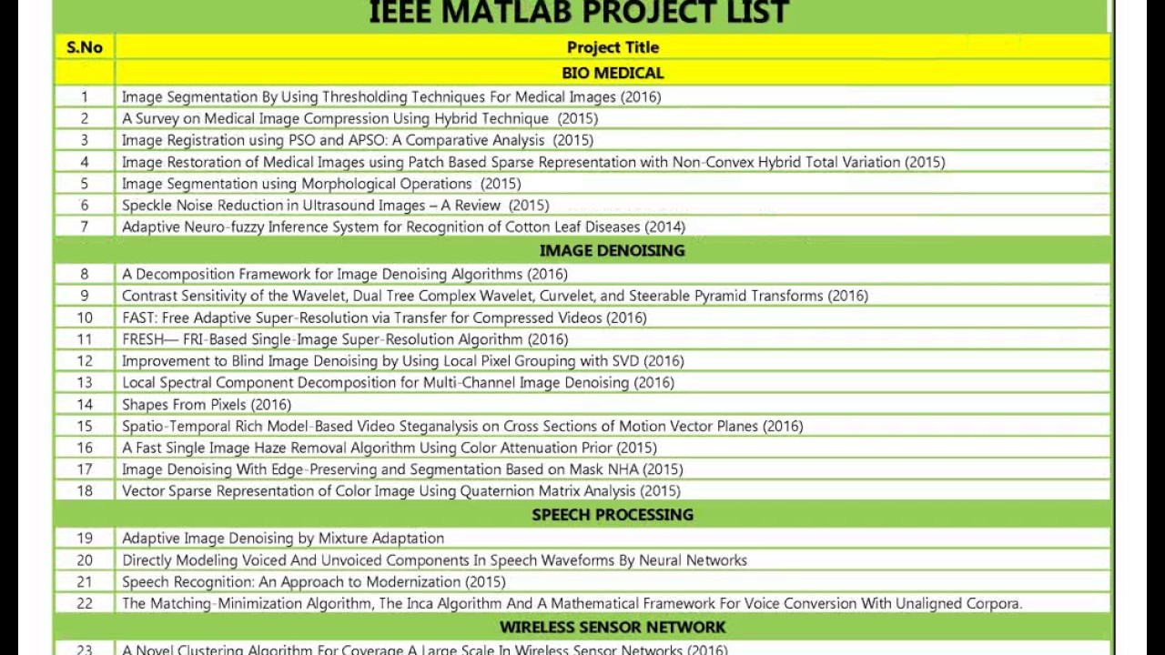 2017 18 CSE ISE Complete Project Title List