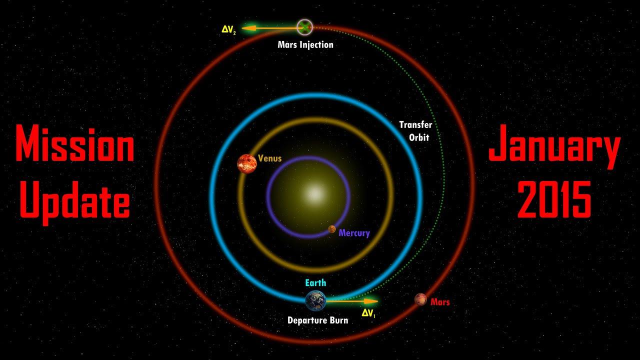 mars mission update - photo #7