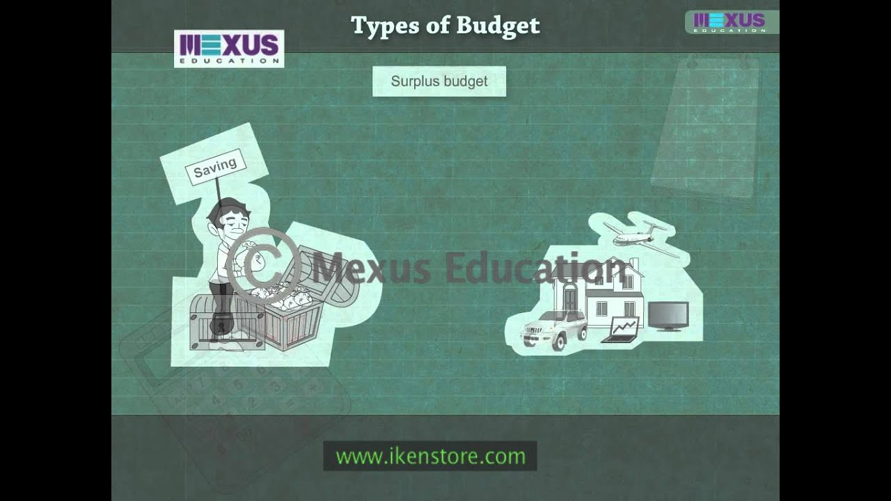 Types of Budget - Budgetary Control, Cost Management B Com Video