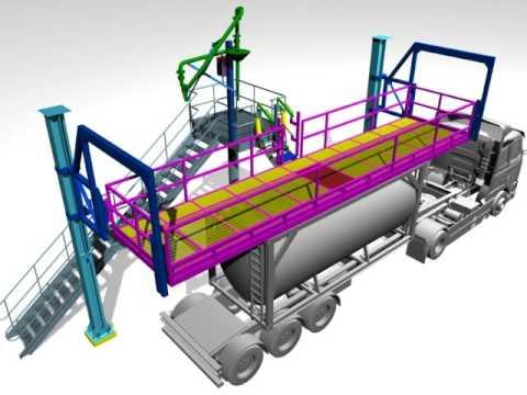 Elevating Truck And Railcar Loading Platform Osha Youtube