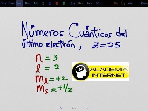 Como calcular los números cuánticos conociendo Z número atómico