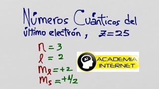 como calcular los nmeros cunticos conociendo z nmero atmico