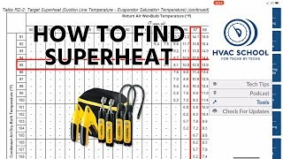 How to find target superheat
