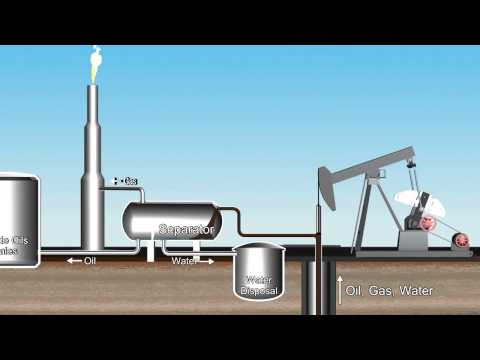 Oil, and Gas extraction