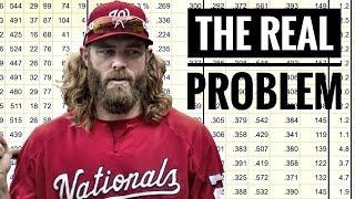 The Jayson Werth Problem
