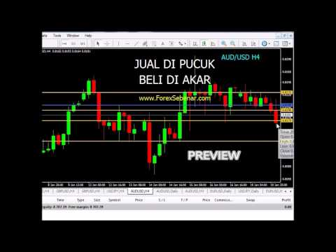 Teknik Forex: Jual dipucuk Beli di akar from YouTube · Duration:  2 minutes 25 seconds