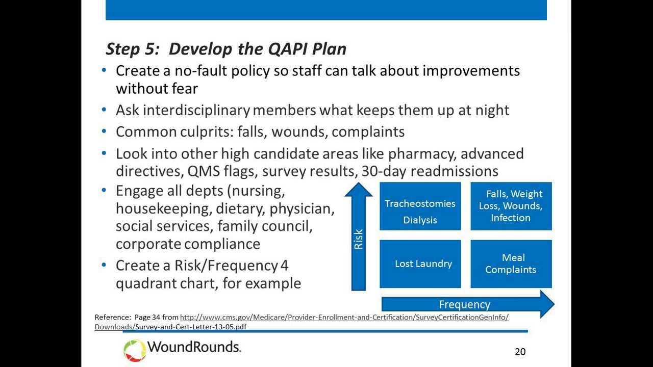 WoundRounds Webinar QAPI for Wound Care A Practical Guide