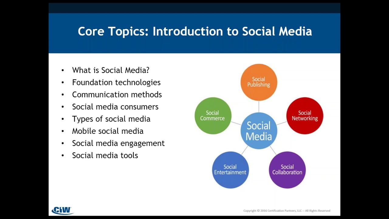 Ciw social media strategist youtube ciw social media strategist 1betcityfo Images