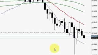Strategia Trading Vincente Forex e Opzioni Binarie