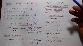 İktisada Giriş 2 Makro İktisadın Temelleri 1. Kısım (AÖF - KPSS)