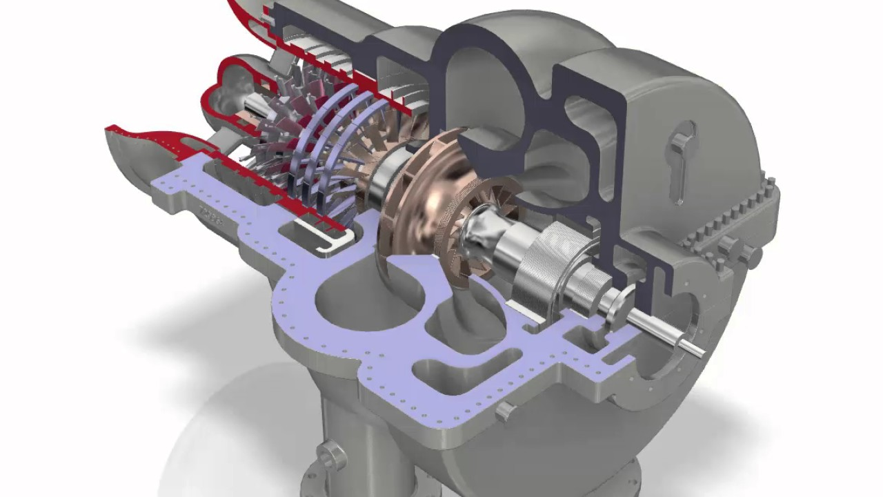 Axial Flow Compressor : Axial compressor youtube