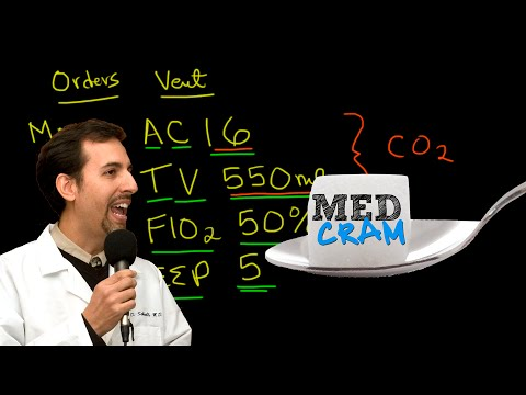 Mechanical Ventilation Explained Clearly by MedCram.com | 2 of 5