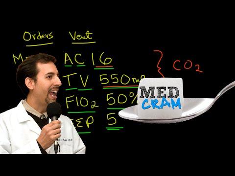 Mechanical Ventilation Explained