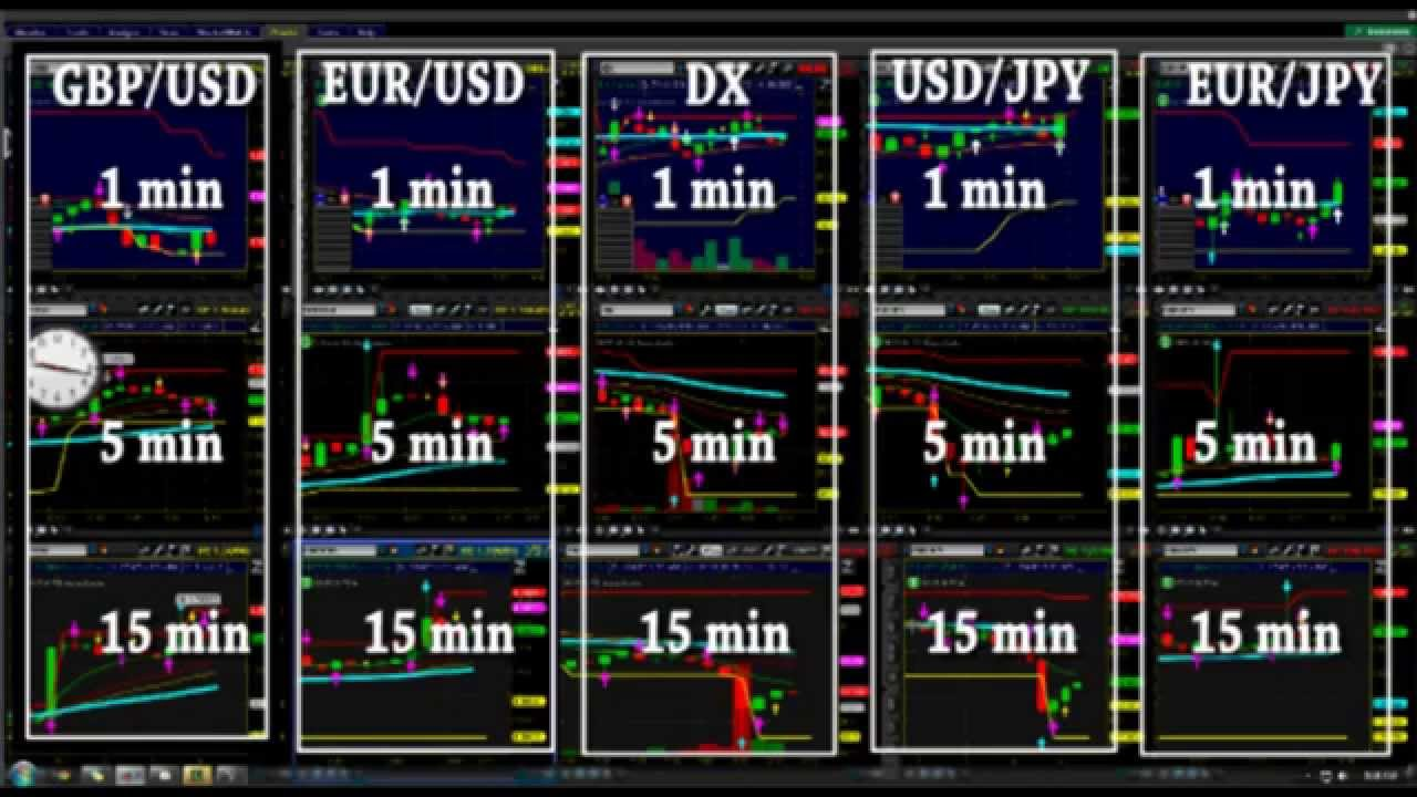 binary options spot signals magazine