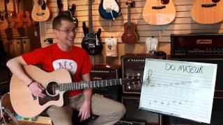 la guitare et le -tuning