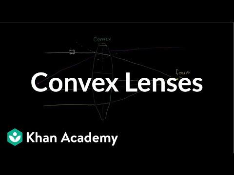 Convex lenses | Geometric optics | Physics | Khan Academy