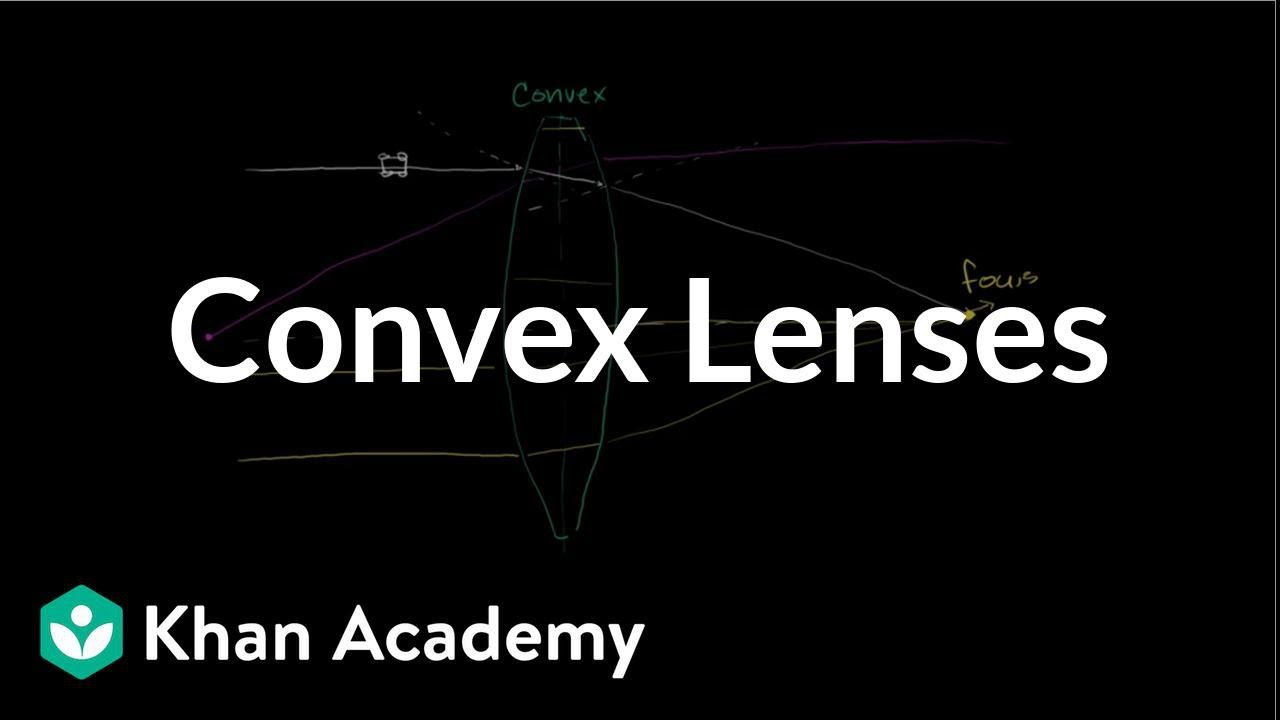 Image formation by convex lens experiment