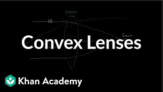 Convex Lenses