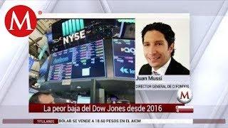 Dow Jones registra peor semana en más de dos años
