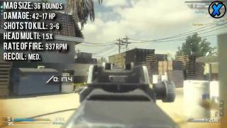 cod ghosts pp 19 bizon vs vepr weapon comparison best smg in call of duty ghosts