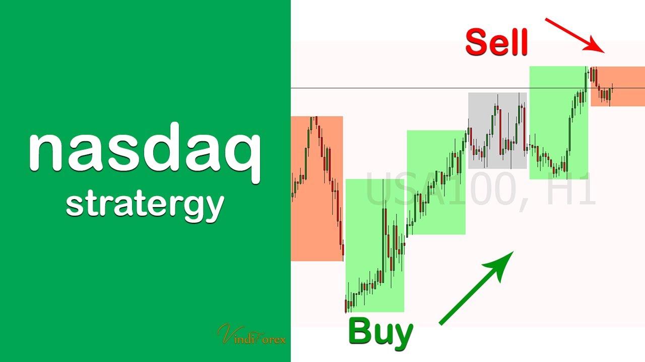 nasdaq 100 prekybos strategija ar akcijų pasirinkimo sandoriai yra geri ar blogi