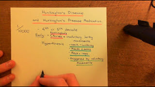 Huntington's Disease and Huntington's Disease Medications Part 1
